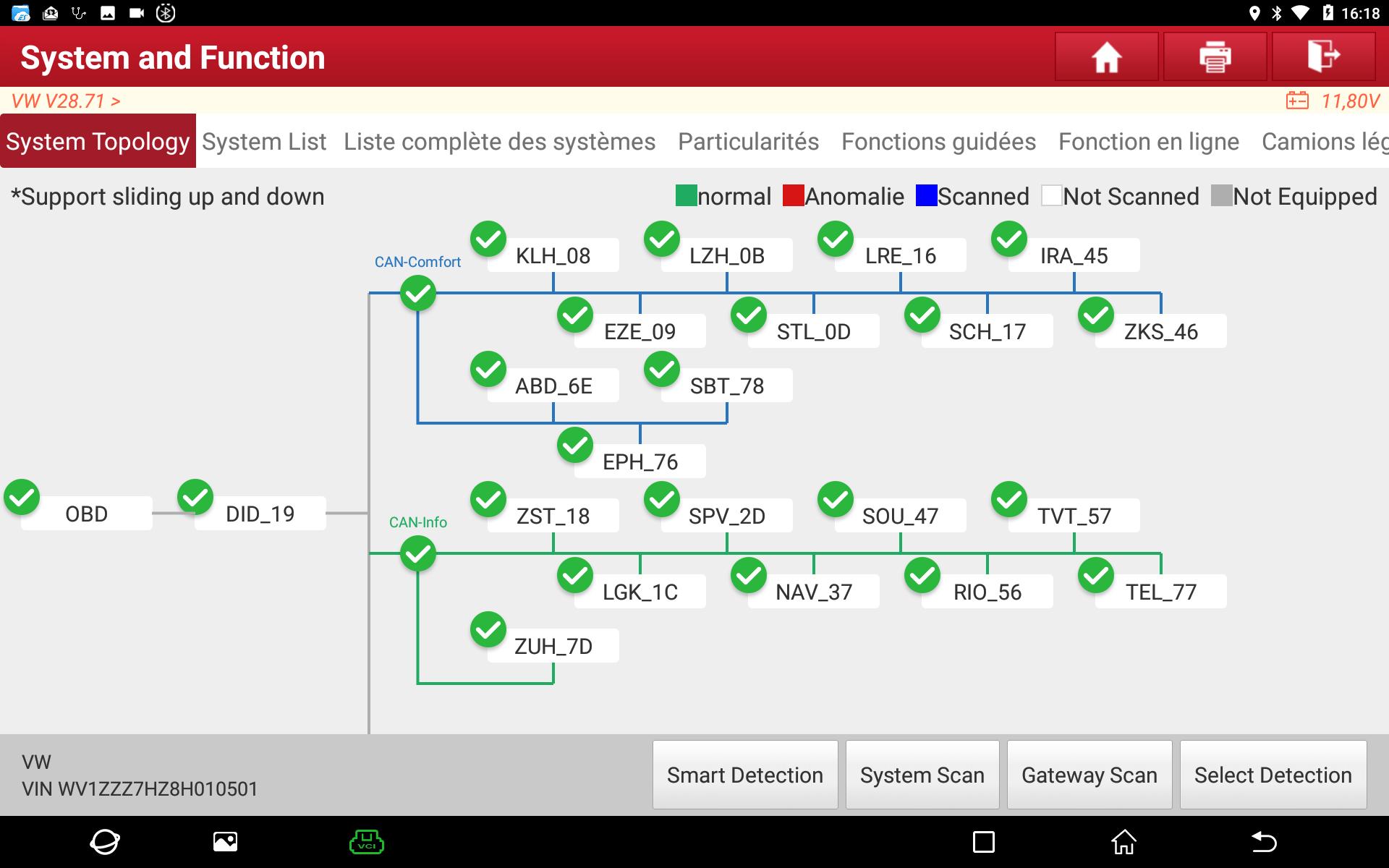 Arborescence multiplexage Audi VAG